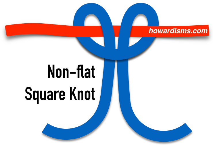 Wondrous Four Tips To Avoid Air Knots Wiring 101 Orsalhahutechinfo